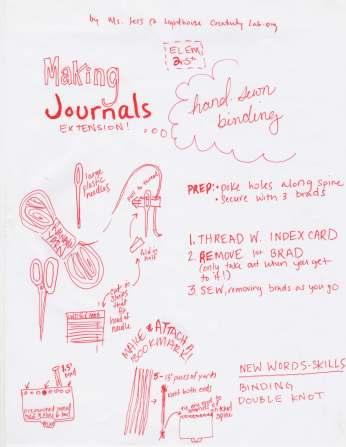 Making Journal Extension Hand Sewn Binding
