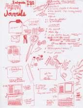 Making Journals Elem